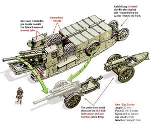 Gun carrier Mk I
